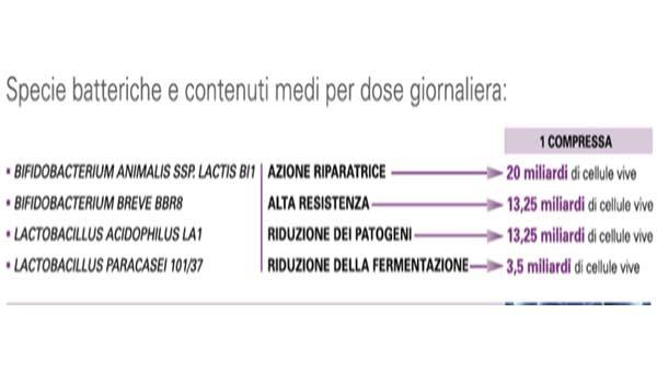 I 4 ceppi batterici e i dosaggi