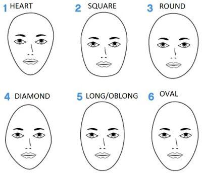 tipo di faccia