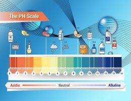 pH-acido
